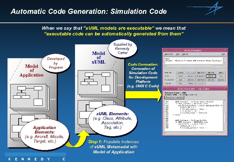 """Automatic Code Generation: Simulation Code When we say that """"x. UML models are executable"""""""