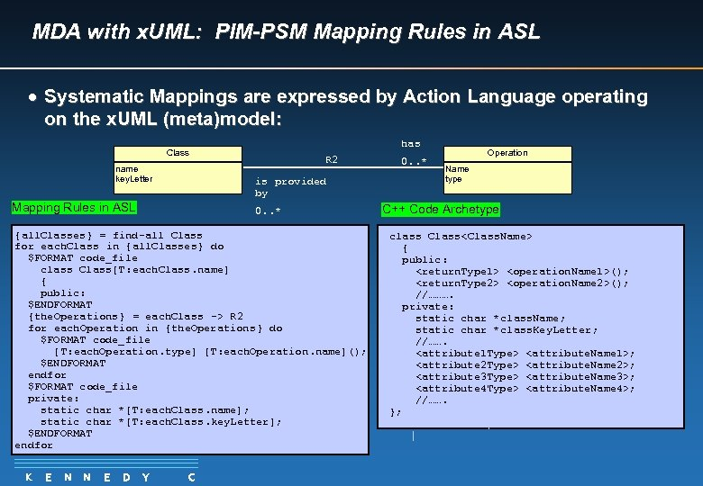 MDA with x. UML: PIM-PSM Mapping Rules in ASL · Systematic Mappings are expressed