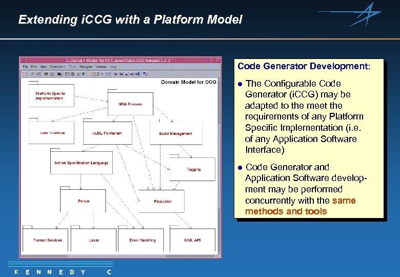 Extending i. CCG with a Platform Model Code Generator Development: l l K E