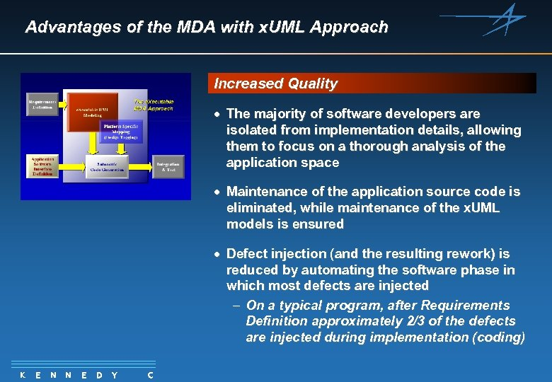 Advantages of the MDA with x. UML Approach Increased Quality · The majority of
