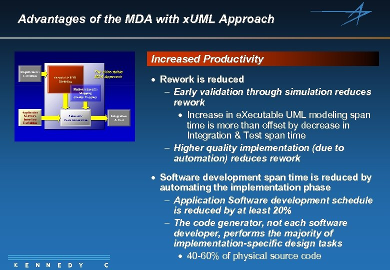 Advantages of the MDA with x. UML Approach Increased Productivity · Rework is reduced