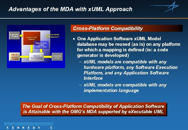 Advantages of the MDA with x. UML Approach Cross-Platform Compatibility · One Application Software