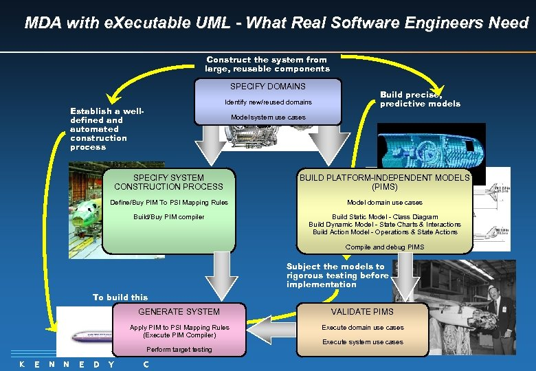 MDA with e. Xecutable UML - What Real Software Engineers Need Construct the system