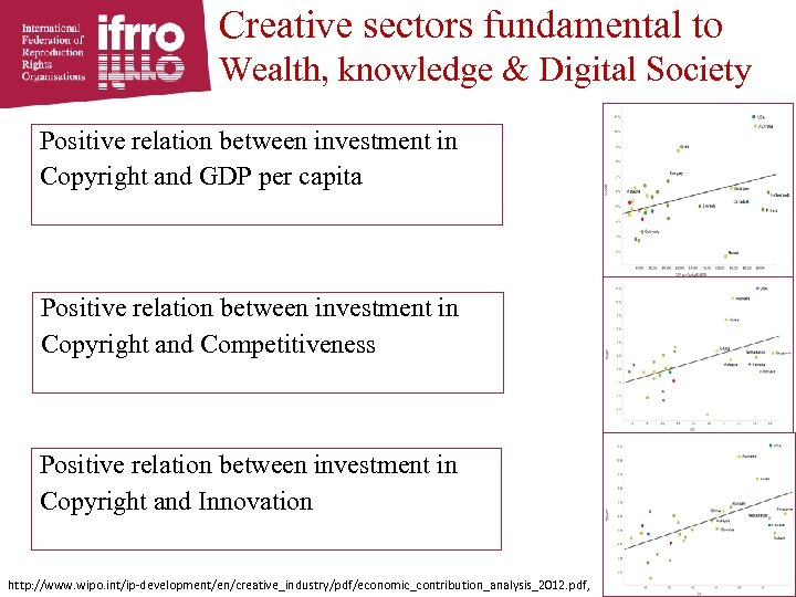 Creative sectors fundamental to Wealth, knowledge & Digital Society Positive relation between investment in