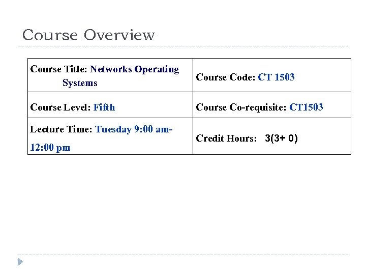 Course Overview Course Title: Networks Operating Systems Course Code: CT 1503 Course Level: Fifth
