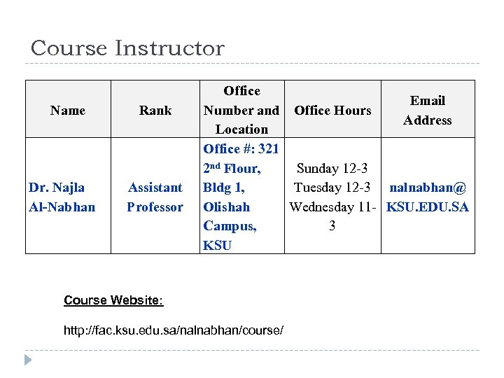 Course Instructor Name Dr. Najla Al-Nabhan Rank Assistant Professor Office Email Number and Office