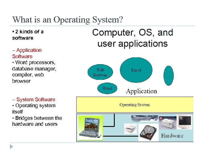 What is an Operating System? • 2 kinds of a software – Application Software