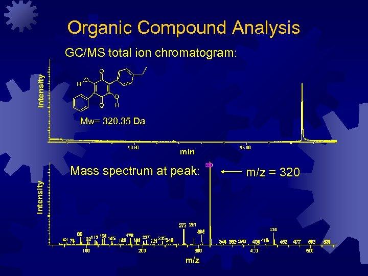 Organic Compound Analysis Intensity GC/MS total ion chromatogram: Mw= 320. 35 Da min Intensity