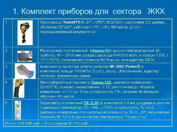 1. Комплект приборов для сектора ЖКХ 1 Тепловизор Testo 875 -1(-20°. . +280°, 160