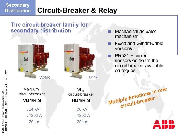 Sf6 Circuit Breaker Abb