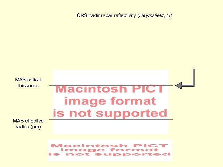 CRS nadir radar reflectivity (Heymsfield, Li) MAS optical thickness MAS effective radius (µm)