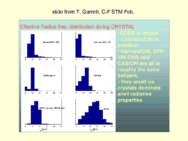 slide from T. Garrett, C-F STM Feb.