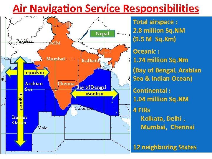 Air Navigation Service Responsibilities Nepal Pakistan Delhi Mumbai Kolkata 1400 Km 3200 Km Arabian
