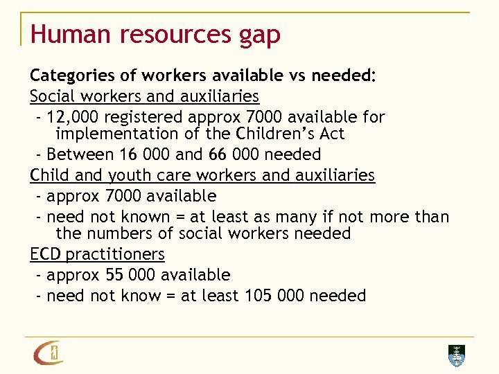 Human resources gap Categories of workers available vs needed: Social workers and auxiliaries -