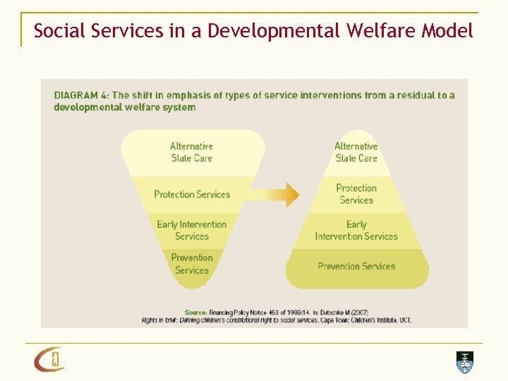 Social Services in a Developmental Welfare Model