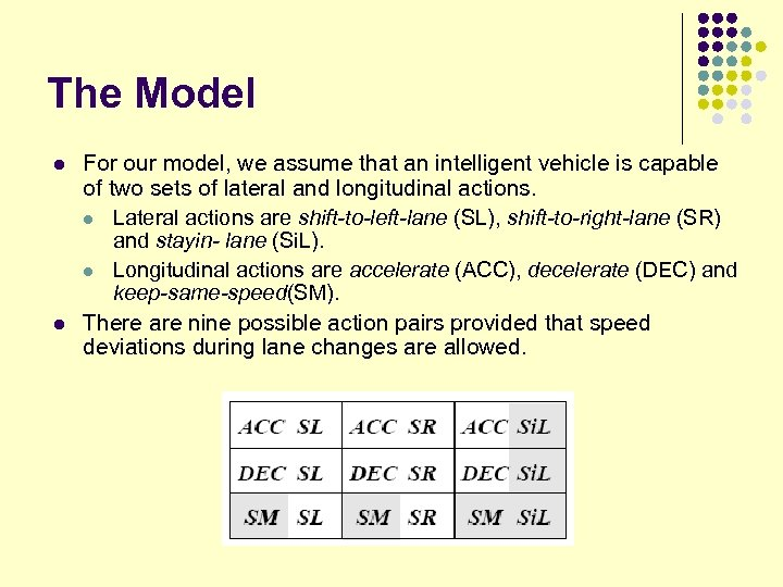 The Model l l For our model, we assume that an intelligent vehicle is