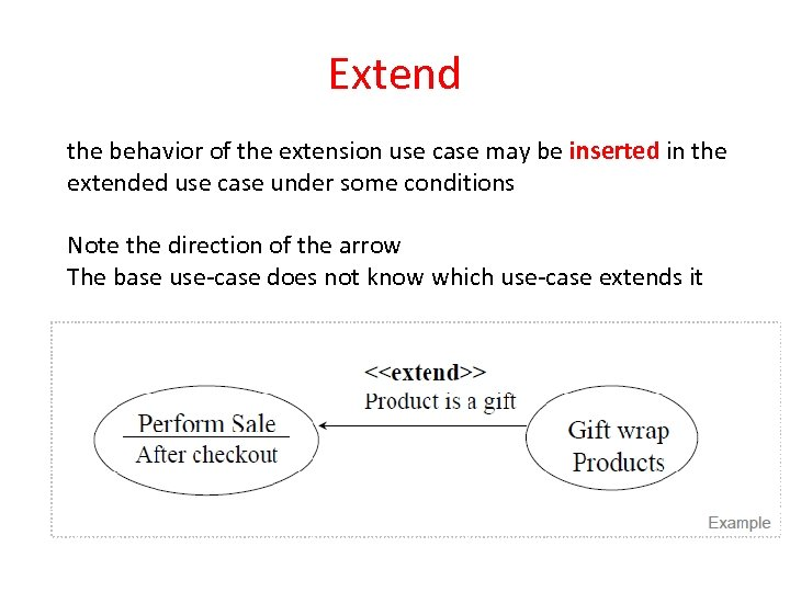 Extend the behavior of the extension use case may be inserted in the extended
