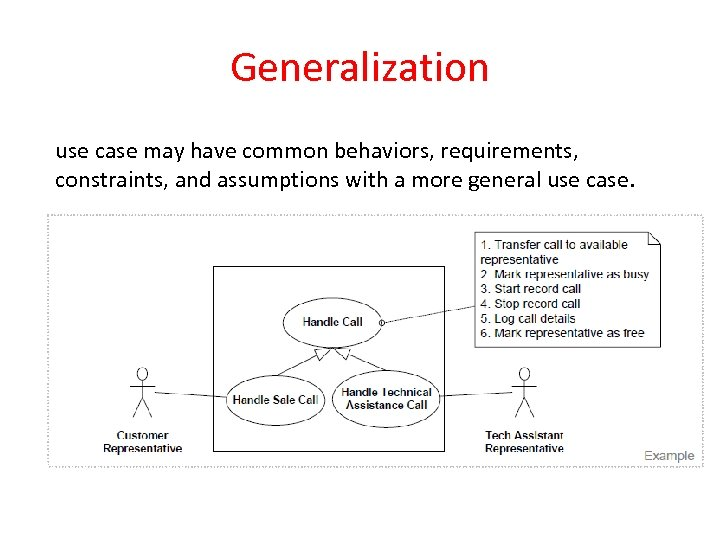 Generalization use case may have common behaviors, requirements, constraints, and assumptions with a more