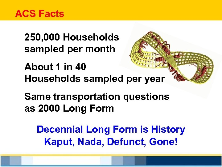 ACS Facts 250, 000 Households sampled per month About 1 in 40 Households sampled