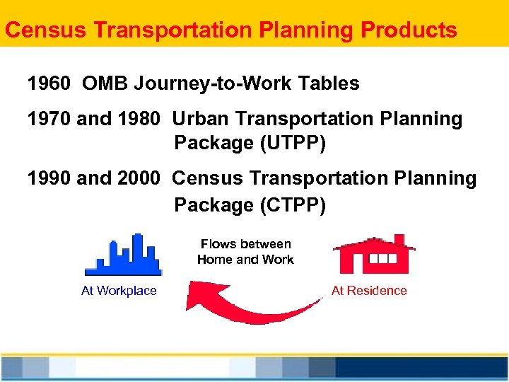Census Transportation Planning Products 1960 OMB Journey-to-Work Tables 1970 and 1980 Urban Transportation Planning