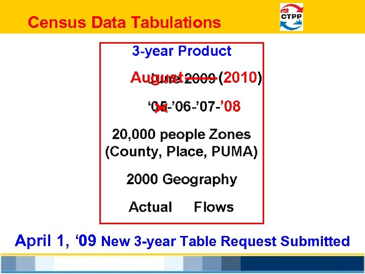 Census Data Tabulations April 1, ' 09 New 3 -year Table Request Submitted