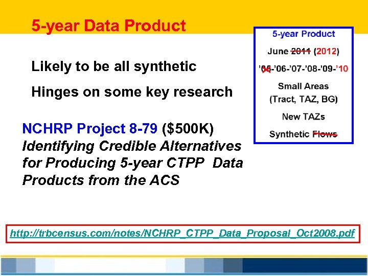 5 -year Data Product Likely to be all synthetic Hinges on some key research