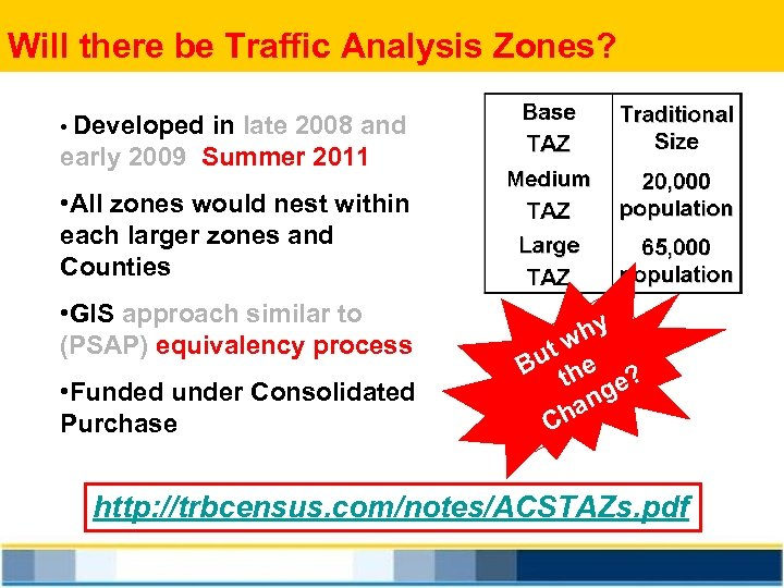 Will there be Traffic Analysis Zones? • Developed in late 2008 and early 2009