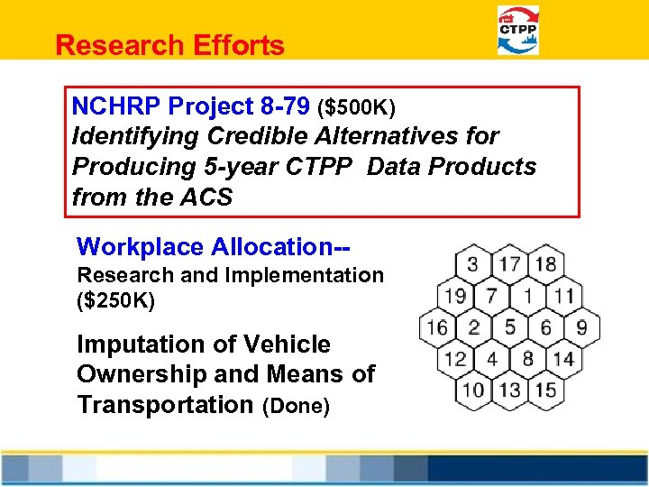 Research Efforts NCHRP Project 8 -79 ($500 K) Identifying Credible Alternatives for Producing 5