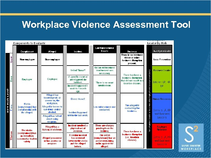Workplace Violence Assessment Tool