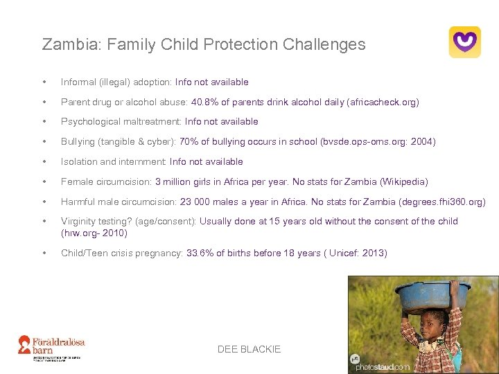Zambia: Family Child Protection Challenges • Informal (illegal) adoption: Info not available • Parent
