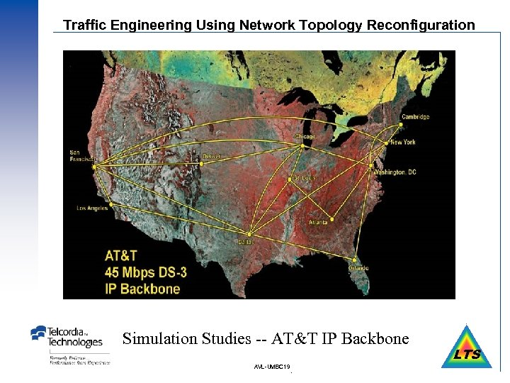 Traffic Engineering Using Network Topology Reconfiguration Simulation Studies -- AT&T IP Backbone AVL-UMBC 19