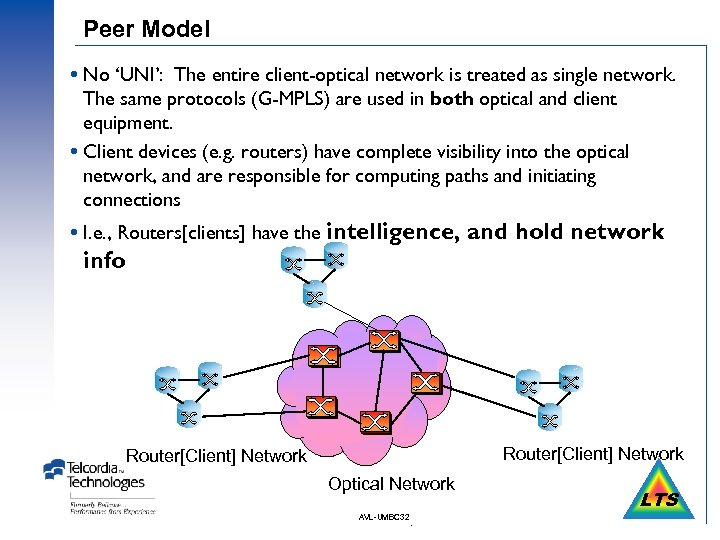 Peer Model No 'UNI': The entire client-optical network is treated as single network. The