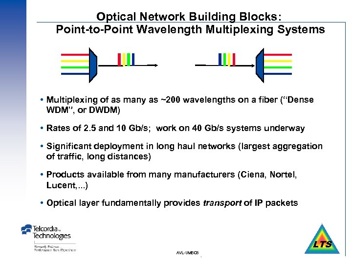 Optical Network Building Blocks: Point-to-Point Wavelength Multiplexing Systems Multiplexing of as many as ~200