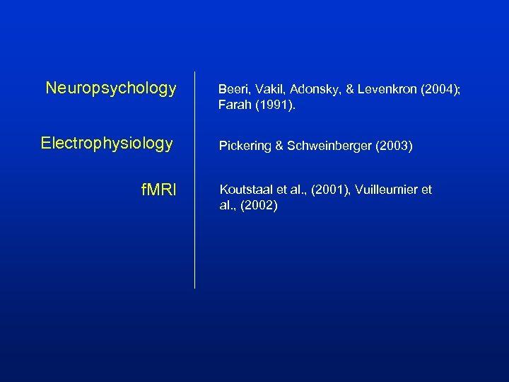 Neuropsychology Electrophysiology f. MRI Beeri, Vakil, Adonsky, & Levenkron (2004); Farah (1991). Pickering &