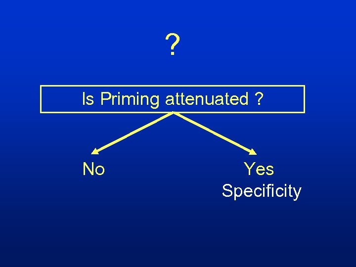 ? Is Priming attenuated ? No Yes Specificity