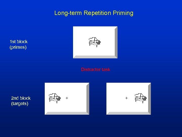 Long-term Repetition Priming 1 st block (primes) Distracter task 2 nd block (targets) +