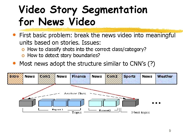 Video Story Segmentation for News Video • • Intro First basic problem: break the