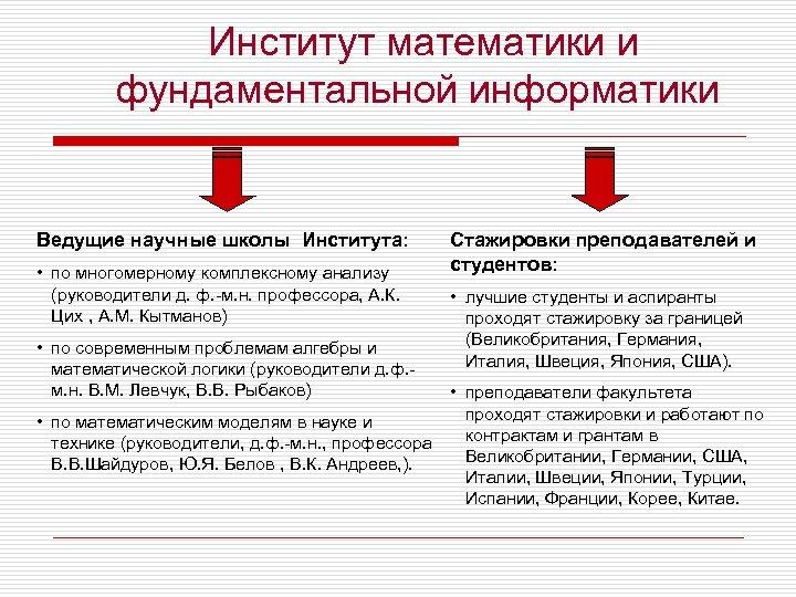 Институт математики и фундаментальной информатики Ведущие научные школы Института: • по многомерному комплексному анализу