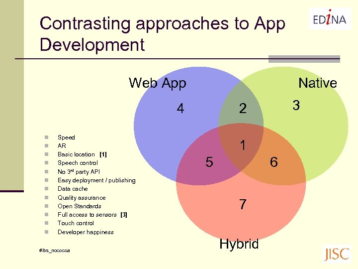Contrasting approaches to App Development Web App Native 4 n n n Speed AR