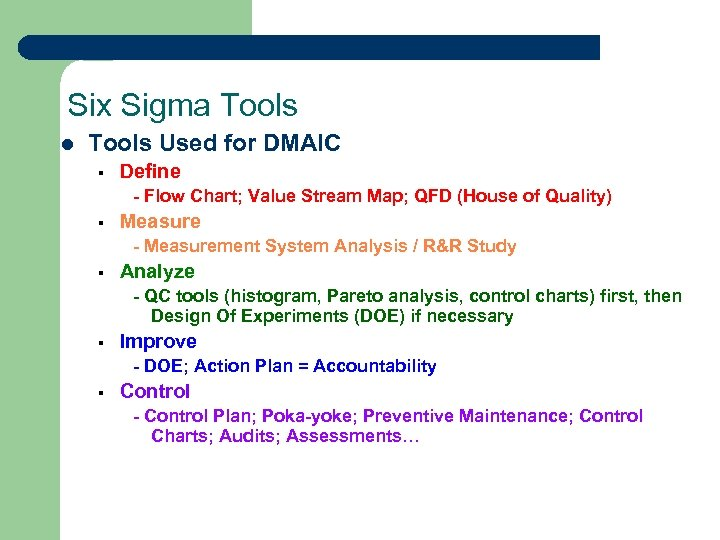 Competitive Necessities for Business TQM Six Sigma Lean