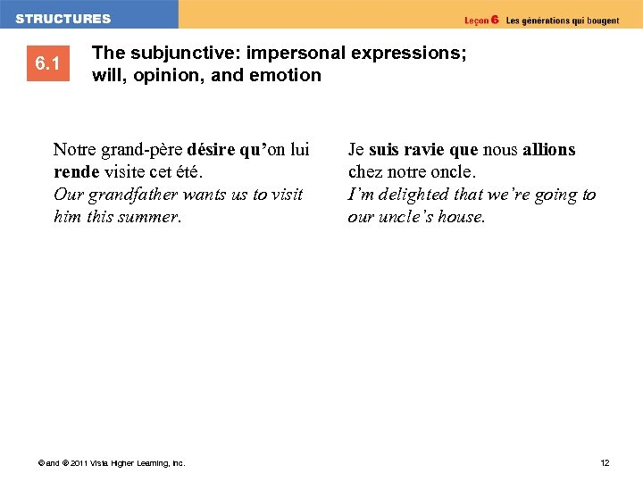 6. 1 The subjunctive: impersonal expressions; will, opinion, and emotion Notre grand-père désire qu'on