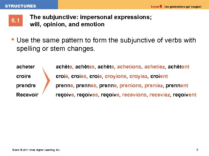 6. 1 The subjunctive: impersonal expressions; will, opinion, and emotion • Use the same