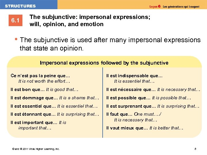 6. 1 The subjunctive: impersonal expressions; will, opinion, and emotion • The subjunctive is