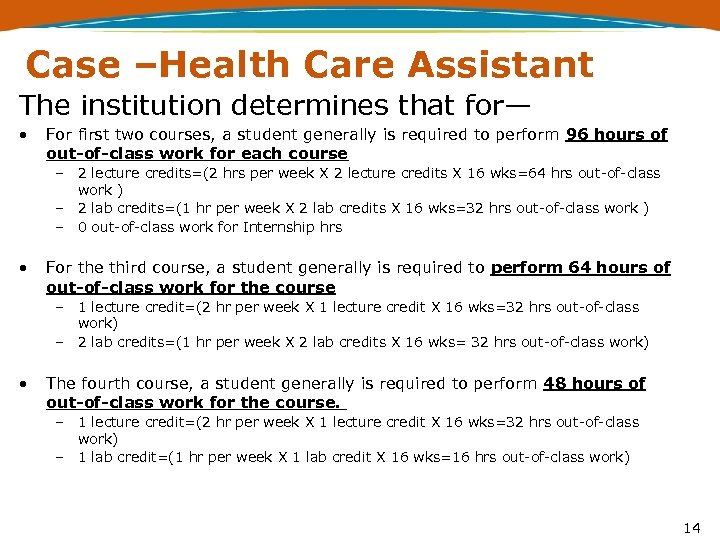 Case –Health Care Assistant The institution determines that for— • For first two courses,