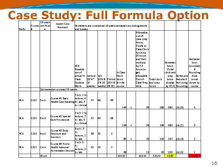 Case Study: Full Formula Option Prefix HCA HCA 16 week Course certificat # e
