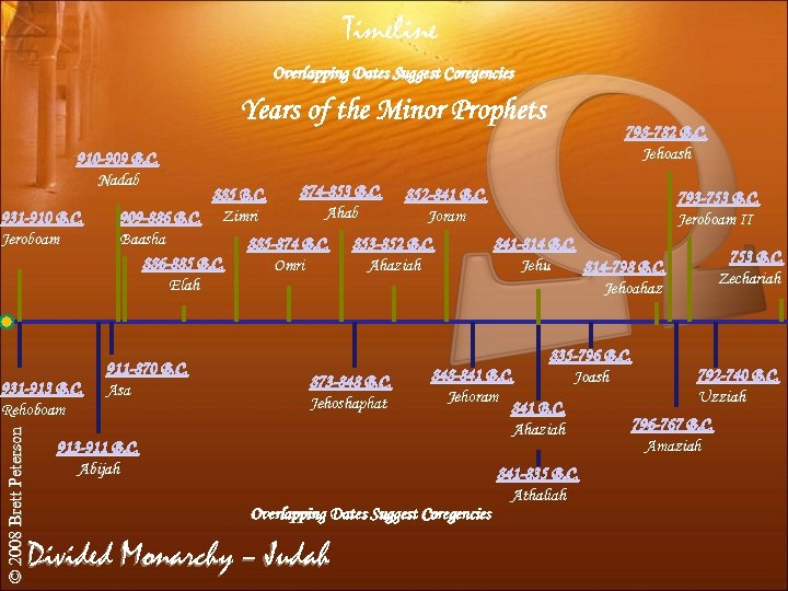 Timeline Overlapping Dates Suggest Coregencies Years of the Minor Prophets 798 -782 B. C.