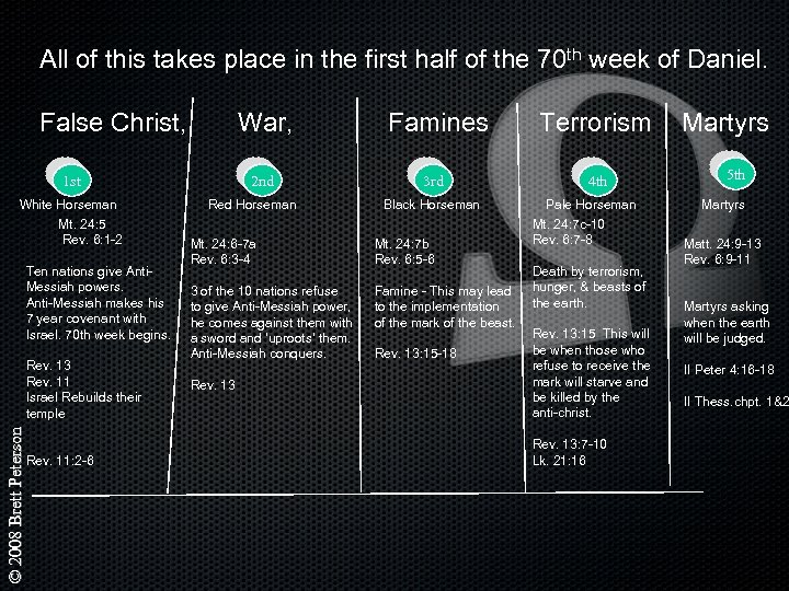 All of this takes place in the first half of the 70 th week