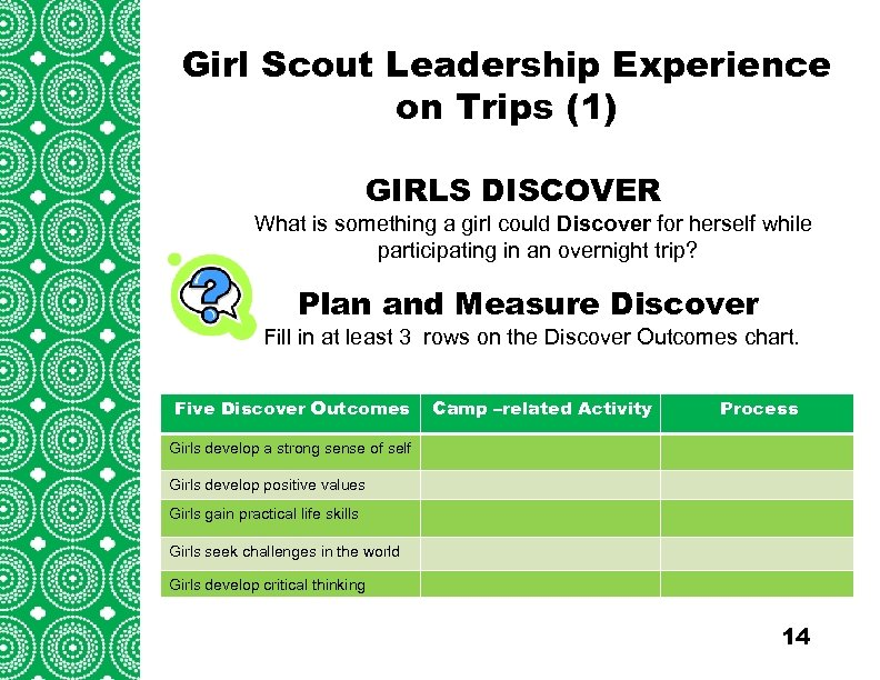 Girl Scout Leadership Experience on Trips (1) Introduction GIRLS DISCOVER (cont'd) What is something