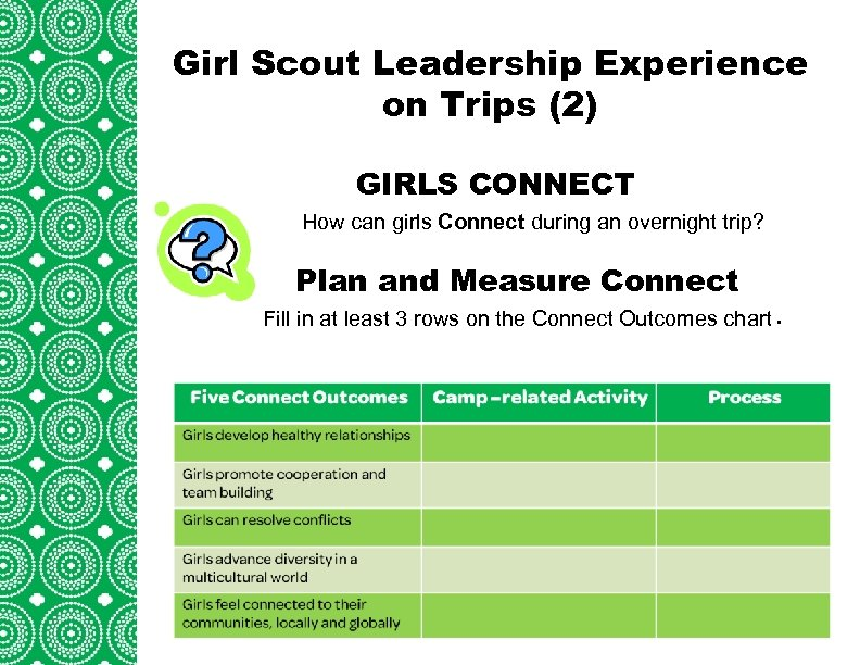 Girl Scout Leadership Experience on Trips (2) Introduction GIRLS CONNECT (cont'd) How can girls