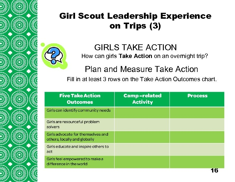 Girl Scout Leadership Experience on Trips (3) Introduction GIRLS TAKE ACTION (cont'd) How can